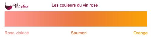 Les couleurs des vins blancs